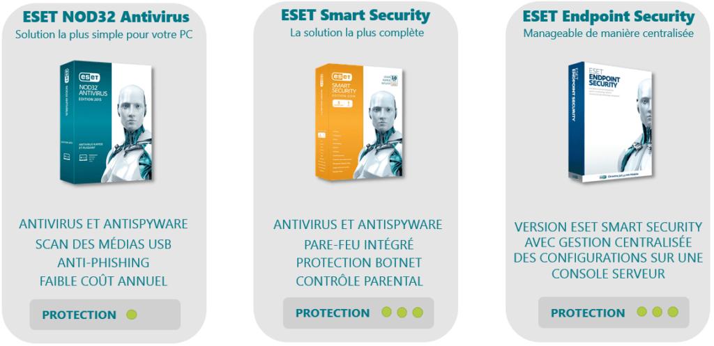 produits postes clients ESET antivirus et solutions de sécurité informatique