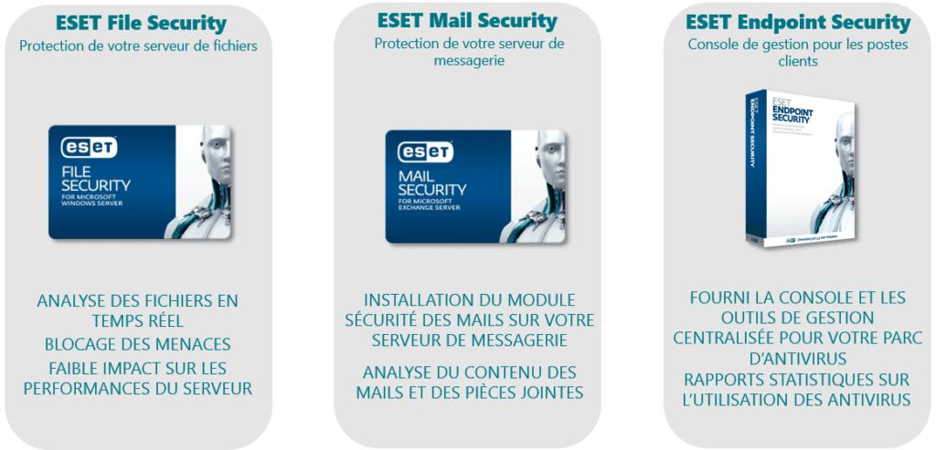 produits serveurs ESET antivirus et solutions de sécurité informatique